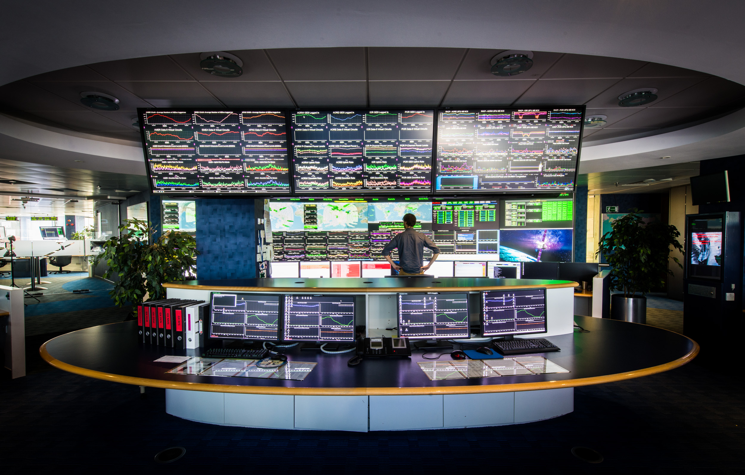 Satellite Network Operations Centre